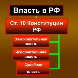Органы власти Красной Горбатки